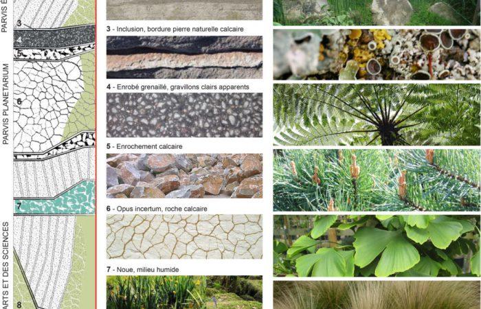 Les sciences de la vie et de la terre sont évoquées par les tracés, matériaux de sol et plantations